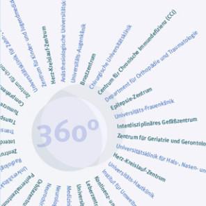 Das Handbuch 360°